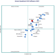 Independent Research Firm Names SAI Global Platform a 2021 Green Quadrant 'Leader'